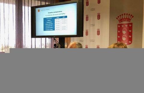 Resultado de imagen de Curbelo anuncia el abono de 784 becas a los estudiantes gomeros